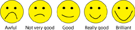 figure-1-smileyometer-rating-scale