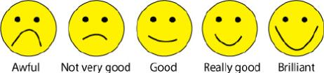 figure-1-smileyometer-rating-scale